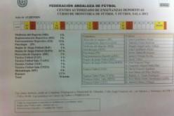 Convocado un curso de monitor de Fútbol y Fútbol Sala que se impartirá en el Pabellón Municipal